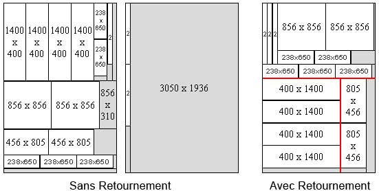 logiciel d'optimisation de découpe de panneaux