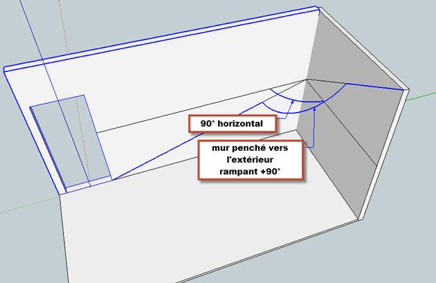 mesurer les angles des murs approximativement