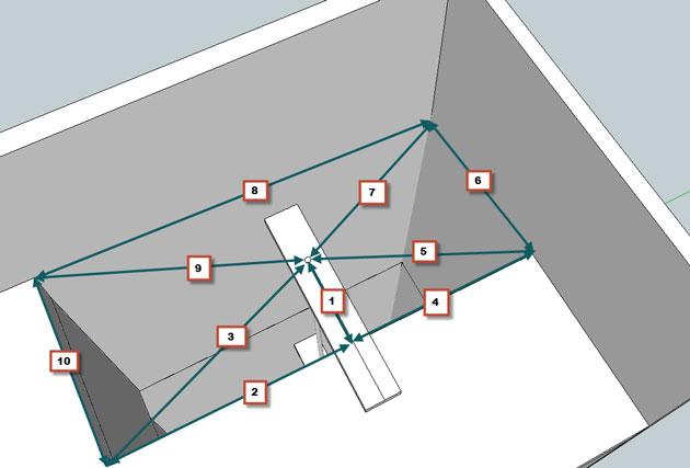 séquence de mesures pour chaque plancher